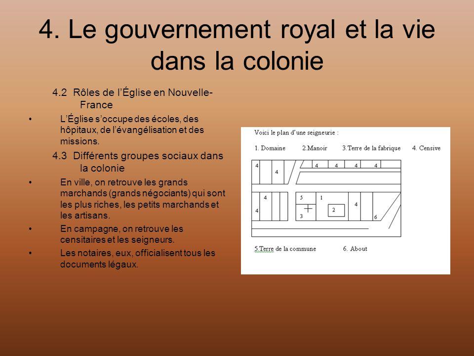 4. Le gouvernement royal et la vie dans la colonie 4.2 Rôles de lÉglise en Nouvelle- France LÉglise soccupe des écoles, des hôpitaux, de lévangélisati