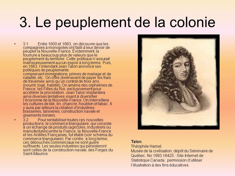 3. Le peuplement de la colonie 3.1Entre 1600 et 1663, on découvre que les compagnies à monopoles ont failli à leur devoir de peupler la Nouvelle-Franc