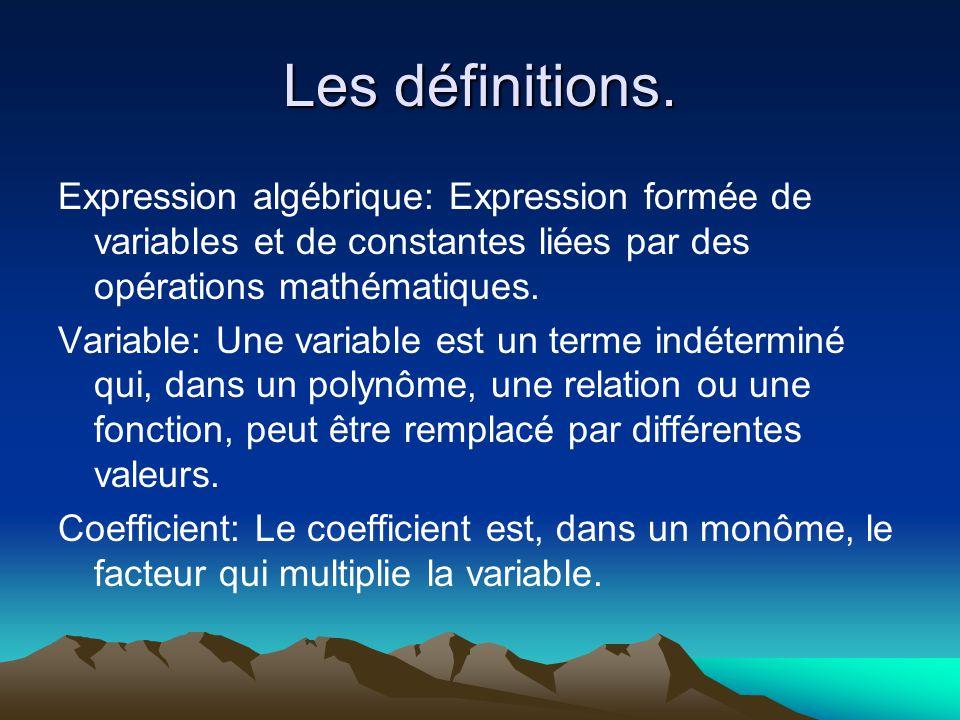 Les définitions. Expression algébrique: Expression formée de variables et de constantes liées par des opérations mathématiques. Variable: Une variable
