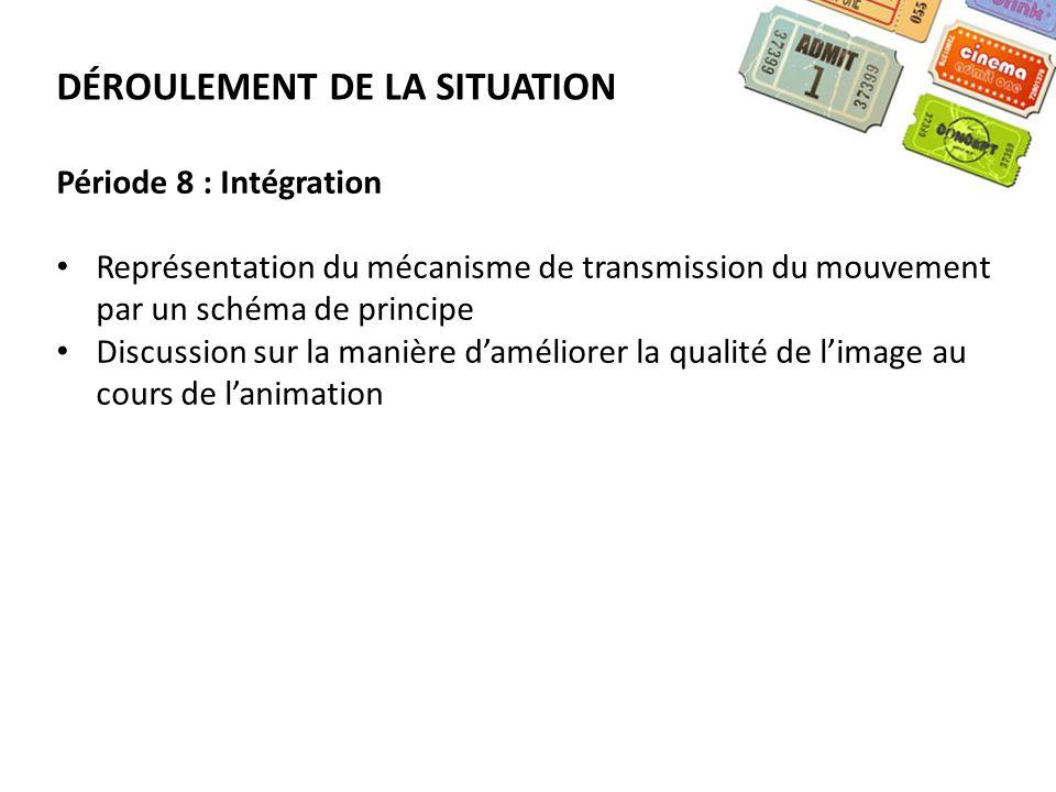 DÉROULEMENT DE LA SITUATION Période 8 : Intégration Représentation du mécanisme de transmission du mouvement par un schéma de principe Discussion sur