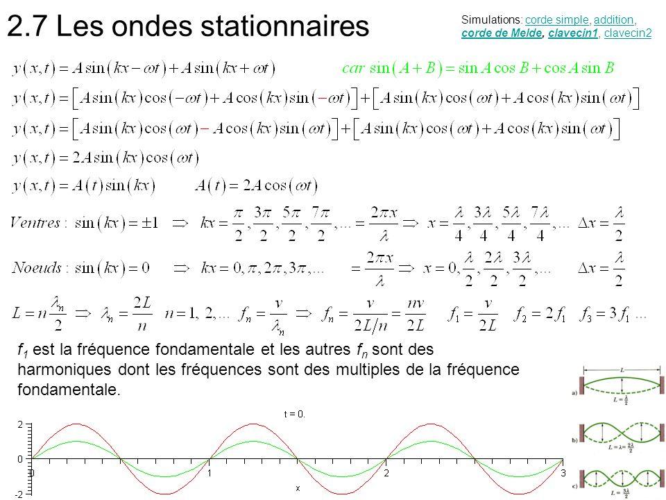 2.7 Les ondes stationnaires f 1 est la fréquence fondamentale et les autres f n sont des harmoniques dont les fréquences sont des multiples de la fréq