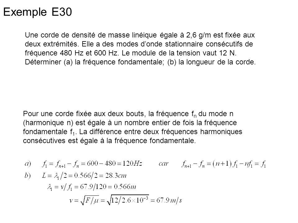 Exemple E30 Pour une corde fixée aux deux bouts, la fréquence f n du mode n (harmonique n) est égale à un nombre entier de fois la fréquence fondament