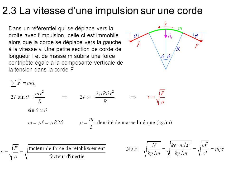 2.3 La vitesse dune impulsion sur une corde Dans un référentiel qui se déplace vers la droite avec limpulsion, celle-ci est immobile alors que la cord