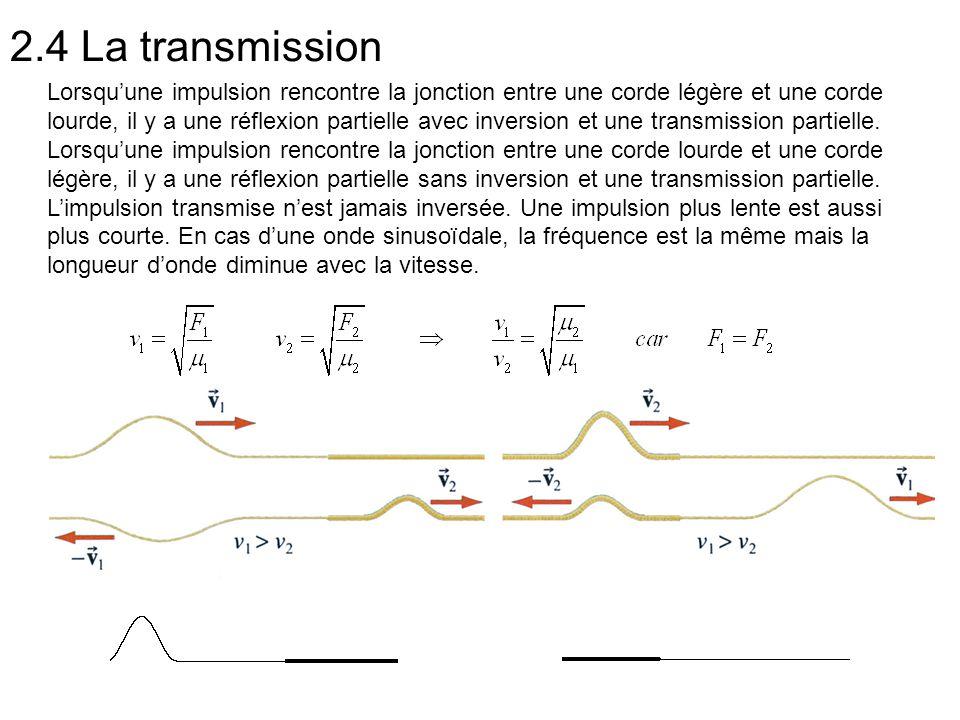 2.4 La transmission Lorsquune impulsion rencontre la jonction entre une corde légère et une corde lourde, il y a une réflexion partielle avec inversio