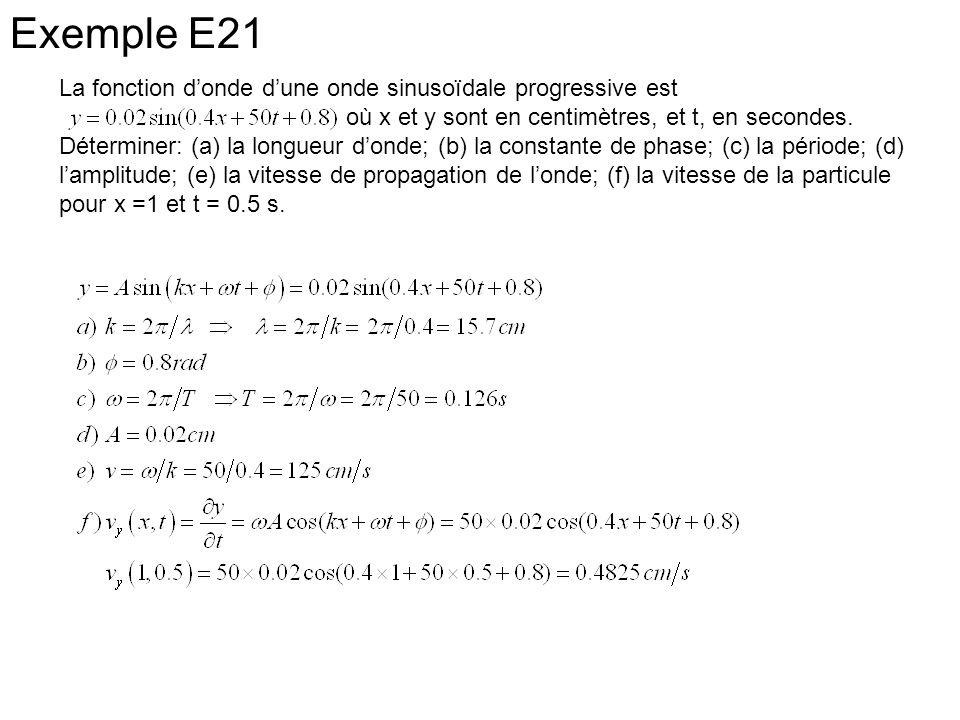 Exemple E21 La fonction donde dune onde sinusoïdale progressive est où x et y sont en centimètres, et t, en secondes. Déterminer: (a) la longueur dond