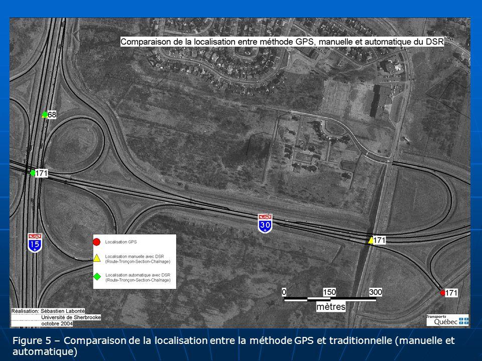 Figure 5 – Comparaison de la localisation entre la méthode GPS et traditionnelle (manuelle et automatique)
