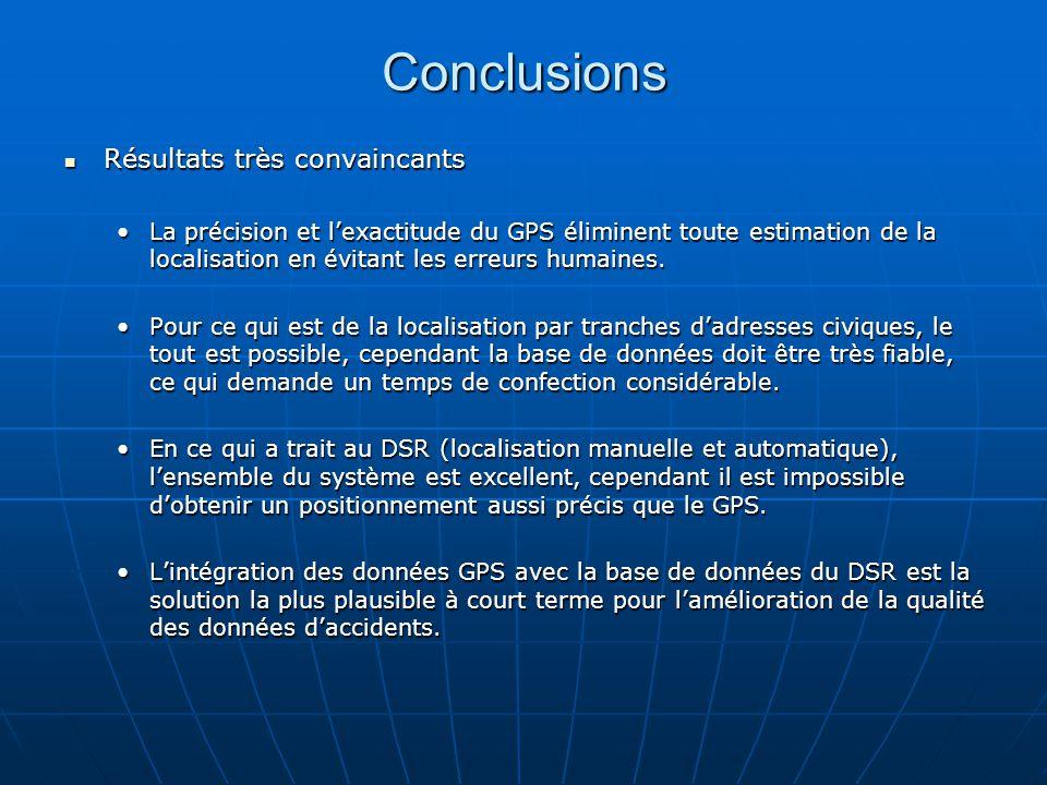Conclusions Résultats très convaincants Résultats très convaincants La précision et lexactitude du GPS éliminent toute estimation de la localisation en évitant les erreurs humaines.La précision et lexactitude du GPS éliminent toute estimation de la localisation en évitant les erreurs humaines.