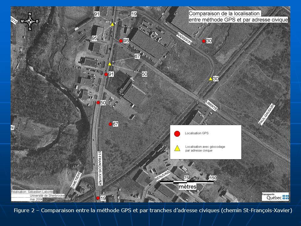 Figure 2 – Comparaison entre la méthode GPS et par tranches dadresse civiques (chemin St-François-Xavier)
