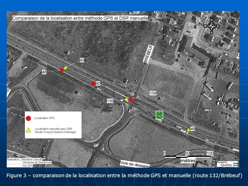 Recommandations À la DTOM À la DTOM Pour la DTOM, qui présentement supporte la RIPR pour le volet géomatique (cartographie), elle doit continuer à le faire.