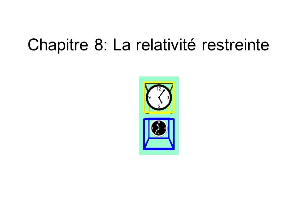 Chapitre 8: La relativité restreinte