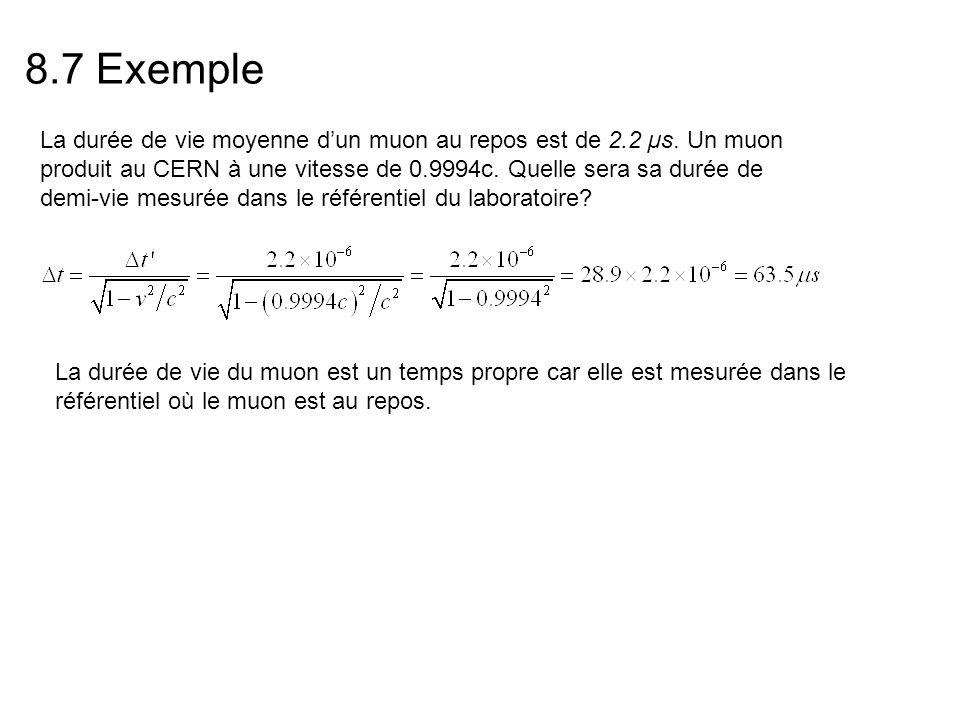 8.7 Exemple La durée de vie moyenne dun muon au repos est de 2.2 µs. Un muon produit au CERN à une vitesse de 0.9994c. Quelle sera sa durée de demi-vi