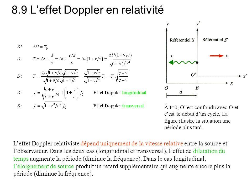 8.9 Leffet Doppler en relativité Leffet Doppler relativiste dépend uniquement de la vitesse relative entre la source et lobservateur. Dans les deux ca