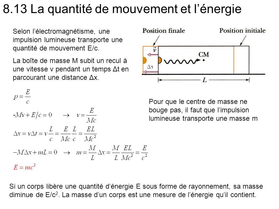 8.13 La quantité de mouvement et lénergie Selon lélectromagnétisme, une impulsion lumineuse transporte une quantité de mouvement E/c. La boîte de mass