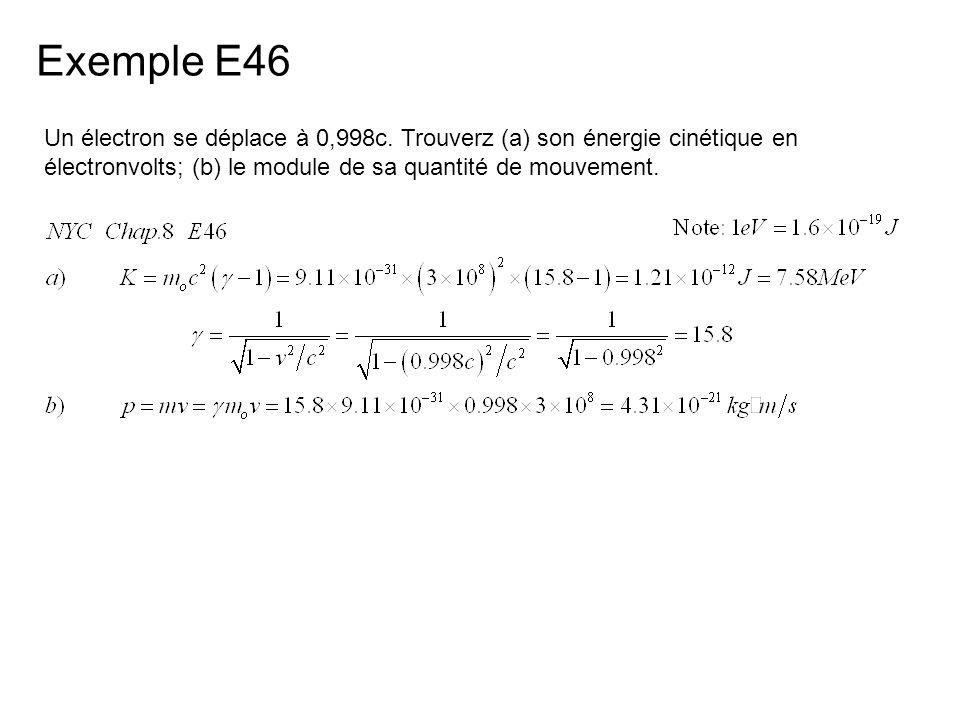 Exemple E46 Un électron se déplace à 0,998c. Trouverz (a) son énergie cinétique en électronvolts; (b) le module de sa quantité de mouvement.