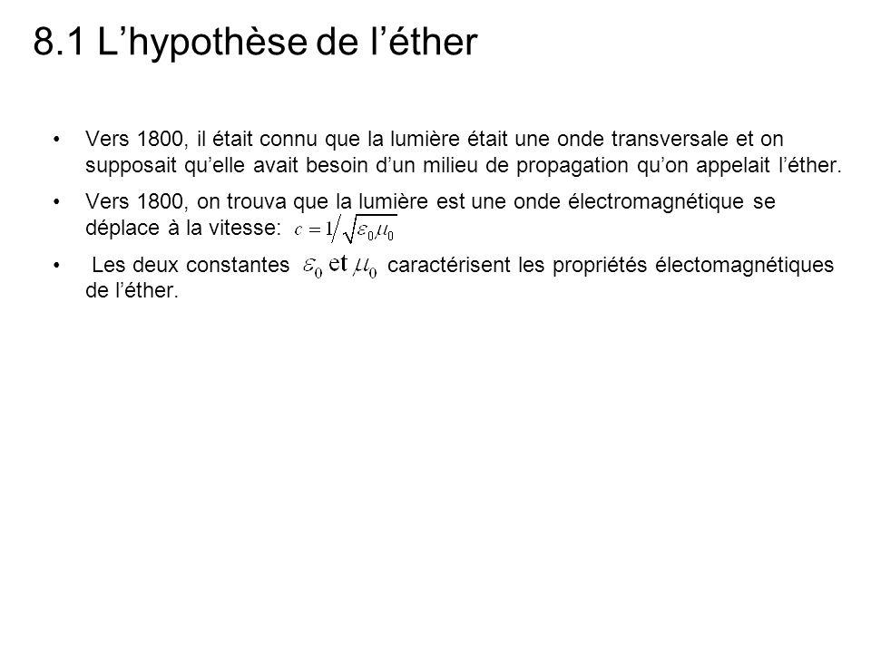 8.1 Lhypothèse de léther Vers 1800, il était connu que la lumière était une onde transversale et on supposait quelle avait besoin dun milieu de propag