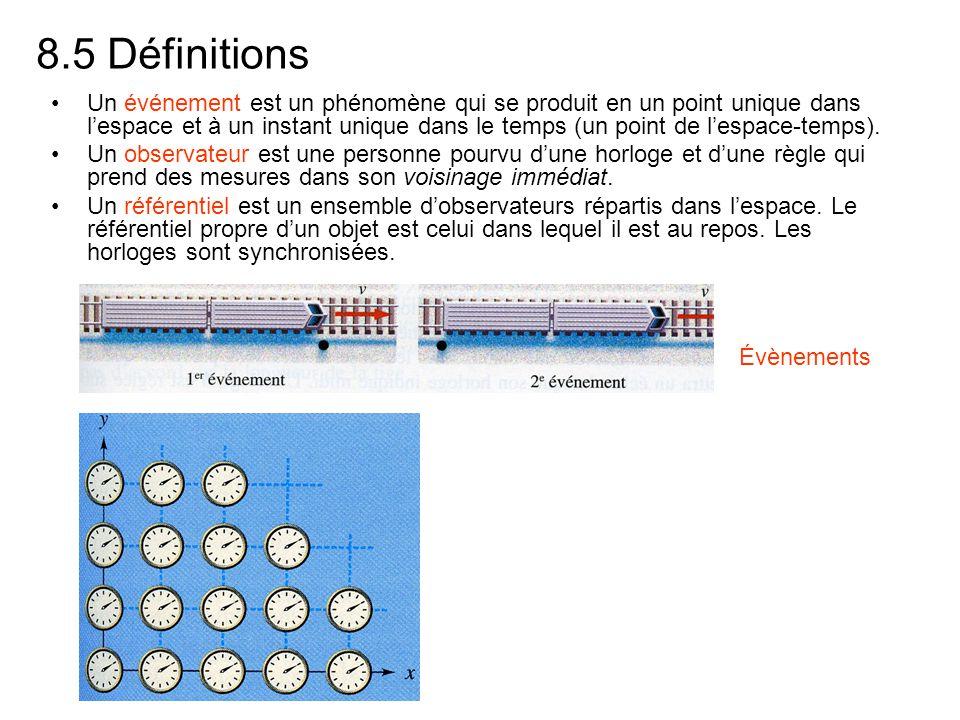 8.5 Définitions Un événement est un phénomène qui se produit en un point unique dans lespace et à un instant unique dans le temps (un point de lespace