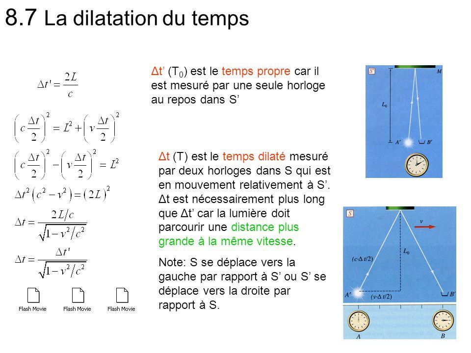8.7 La dilatation du temps Δt (T 0 ) est le temps propre car il est mesuré par une seule horloge au repos dans S Δt (T) est le temps dilaté mesuré par