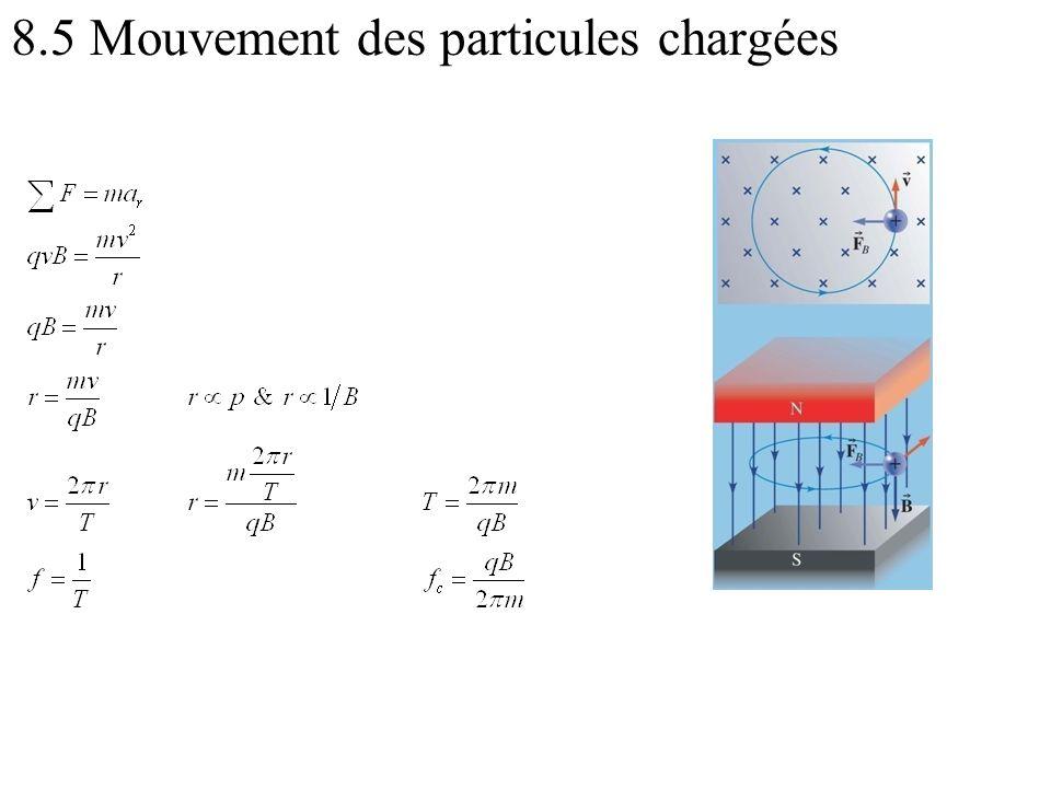 8.5 Mouvement des particules chargées