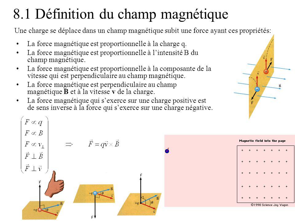 8.1 (suite) La force électrique est orientée dans la direction du champ électrique alors que la force magnétique est perpendiculaire au champ magnétique La force électrique agit sur une charge quelle que soit sa vitesse alors que la force magnétique agit seulement sur une charge en mouvement.