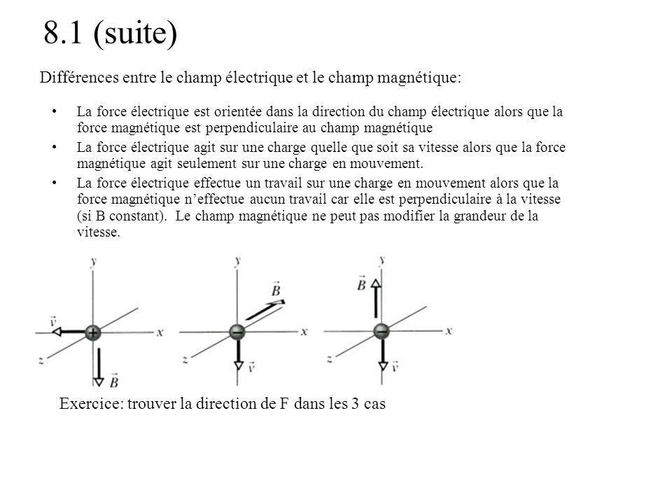 8.1 Exemple E3 En un point de sa surface, le champ magnétique de la terre a un module de 0,12 G et est orienté directement vers le bas.