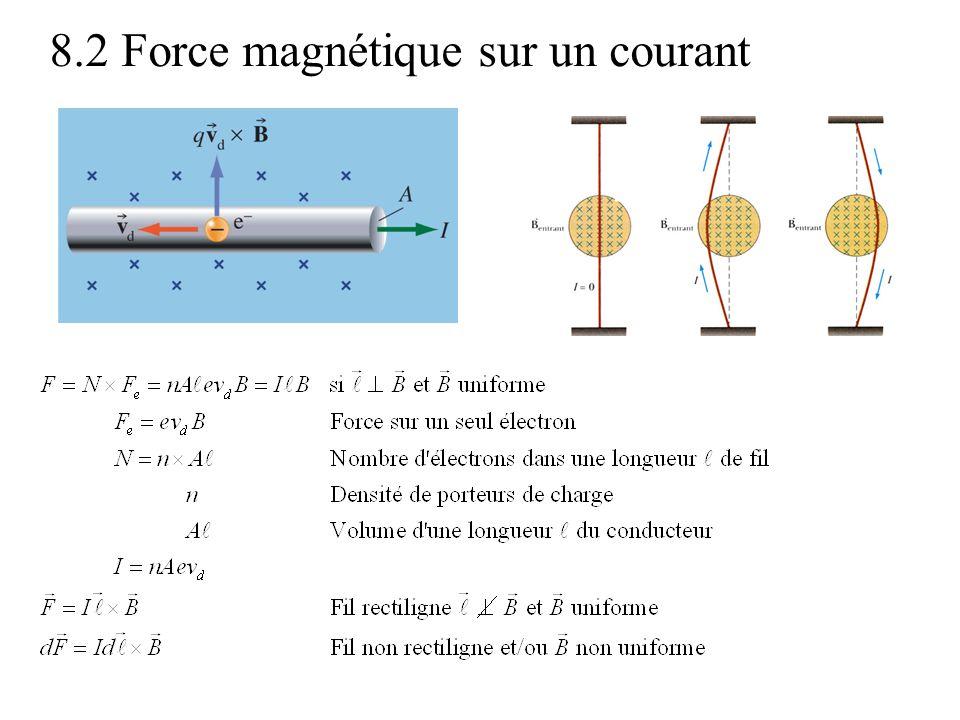 8.2 Force magnétique sur un courant