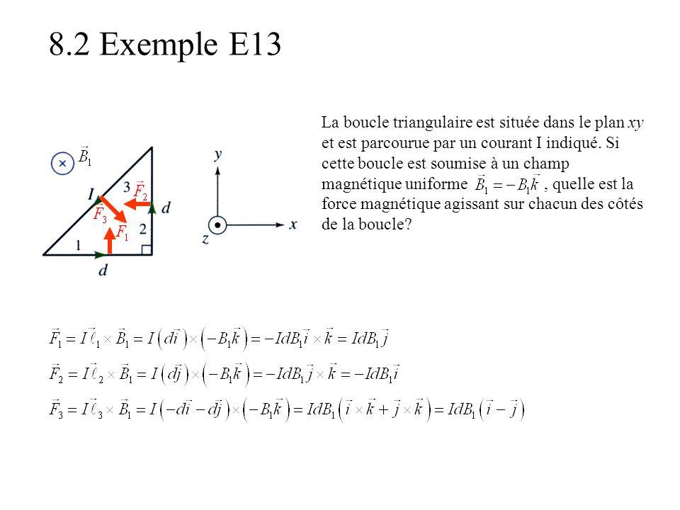 8.2 Exemple E13 La boucle triangulaire est située dans le plan xy et est parcourue par un courant I indiqué.
