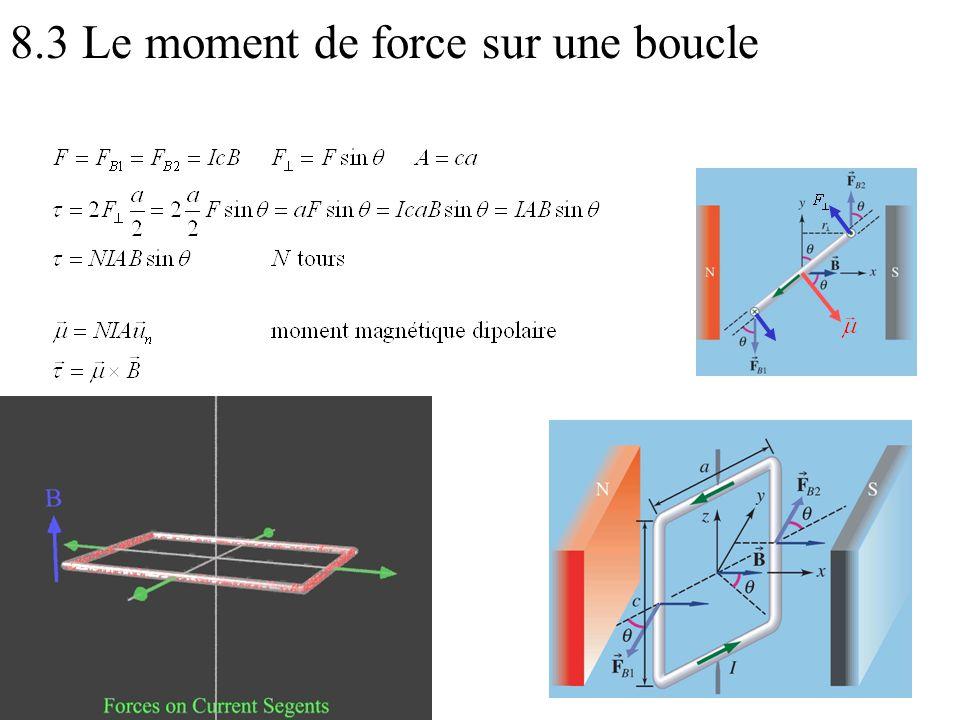 a) b) Le plus simple est dutiliser la règle de la main droite pour trouver la direction dune force.