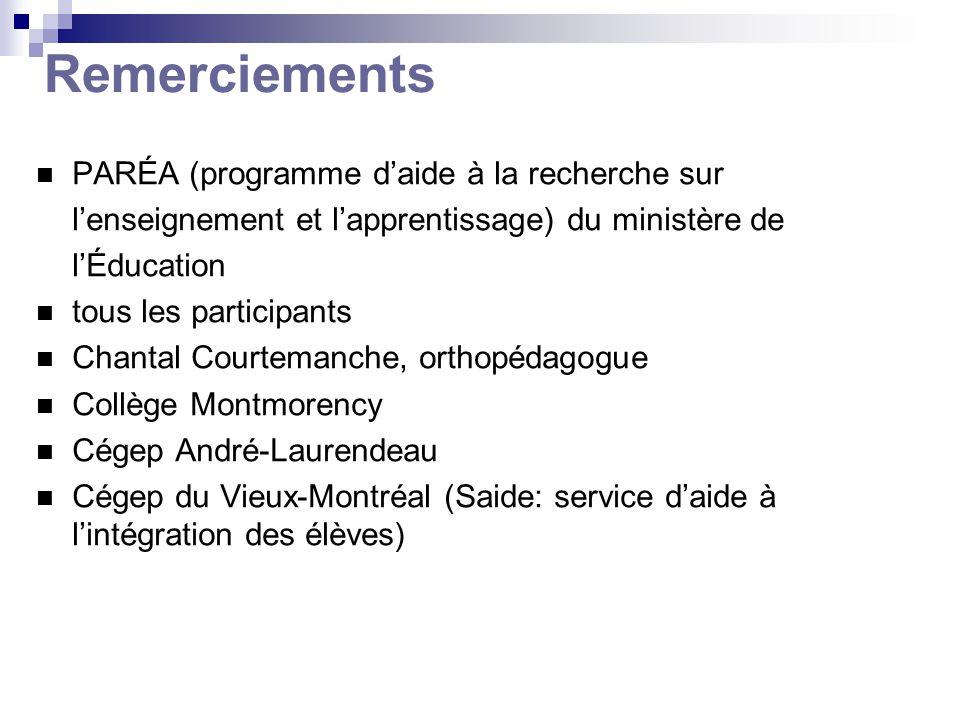 Remerciements PARÉA (programme daide à la recherche sur lenseignement et lapprentissage) du ministère de lÉducation tous les participants Chantal Cour
