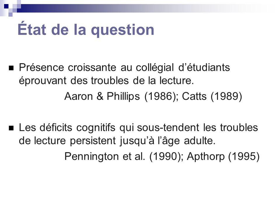 État de la question Présence croissante au collégial détudiants éprouvant des troubles de la lecture. Aaron & Phillips (1986); Catts (1989) Les défici