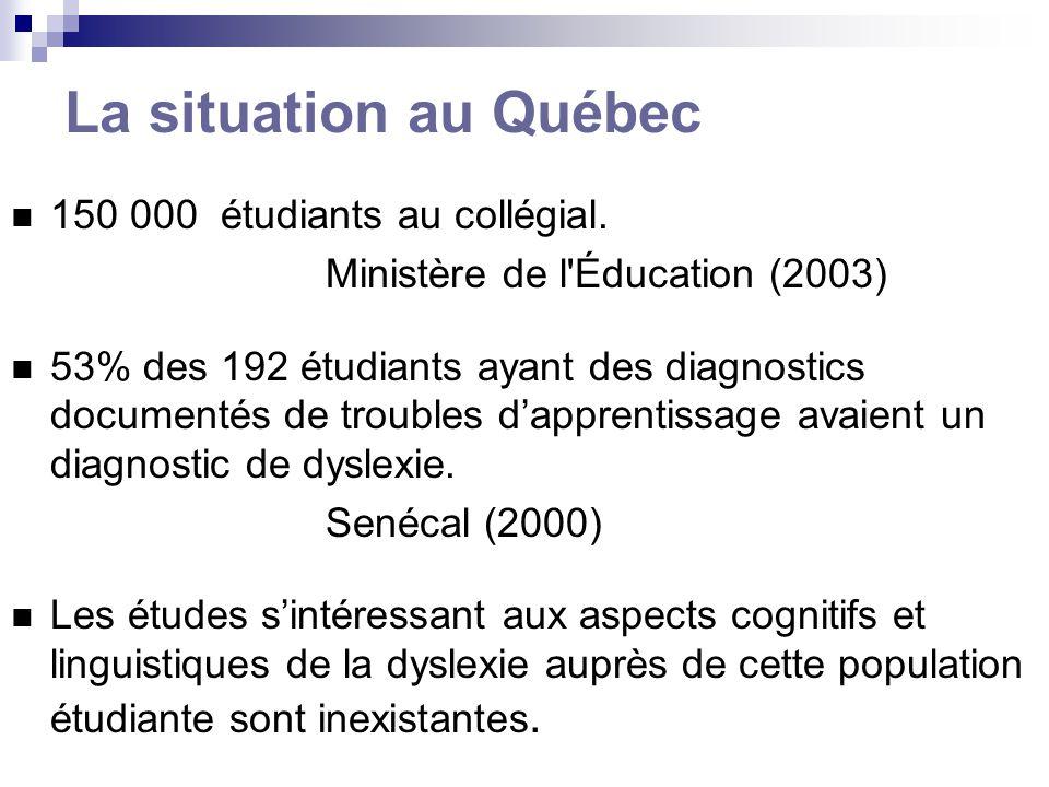 La situation au Québec 150 000 étudiants au collégial. Ministère de l'Éducation (2003) 53% des 192 étudiants ayant des diagnostics documentés de troub