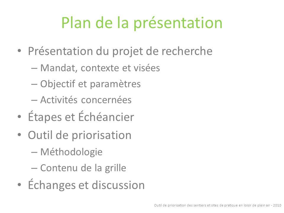 Plan de la présentation Présentation du projet de recherche – Mandat, contexte et visées – Objectif et paramètres – Activités concernées Étapes et Éch