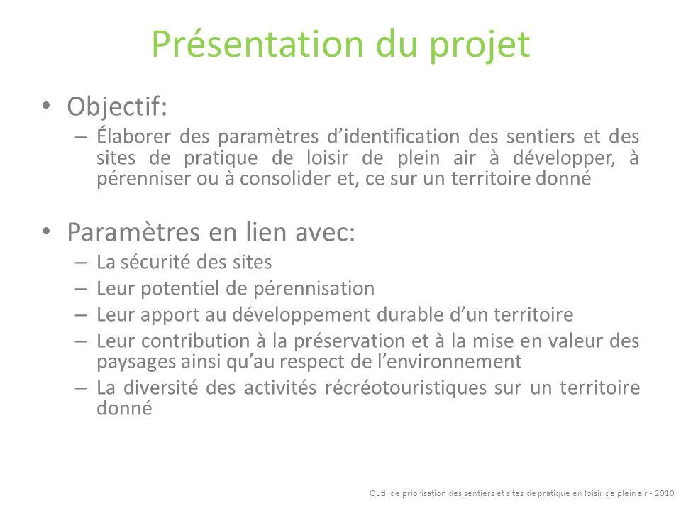 Présentation du projet Objectif: – Élaborer des paramètres didentification des sentiers et des sites de pratique de loisir de plein air à développer,