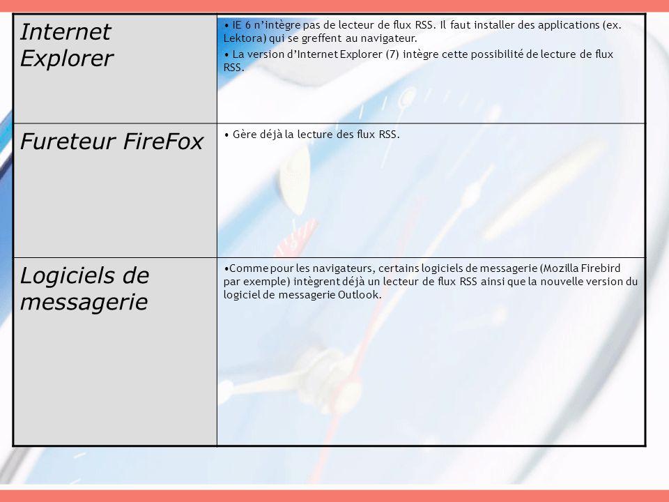 Internet Explorer IE 6 nintègre pas de lecteur de flux RSS.