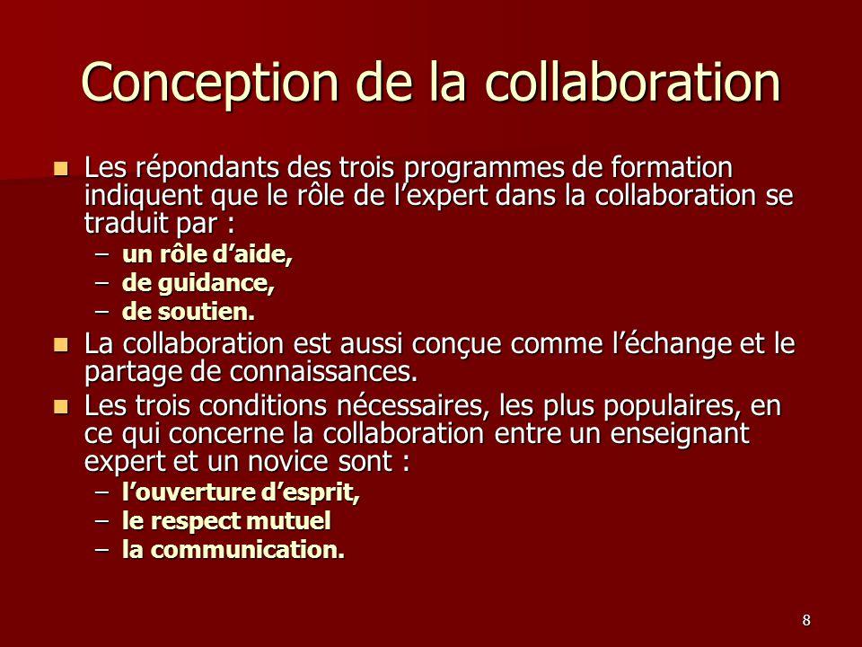 8 Conception de la collaboration Les répondants des trois programmes de formation indiquent que le rôle de lexpert dans la collaboration se traduit par : Les répondants des trois programmes de formation indiquent que le rôle de lexpert dans la collaboration se traduit par : –un rôle daide, –de guidance, –de soutien.