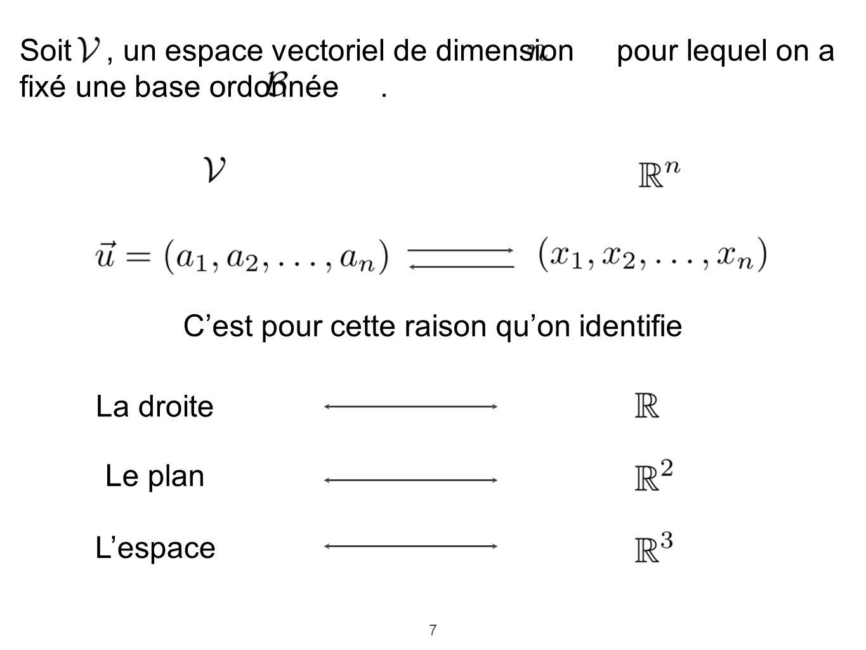 7 Soit, un espace vectoriel de dimension pour lequel on a fixé une base ordonnée.