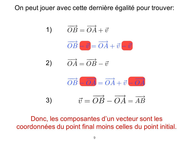 9 On peut jouer avec cette dernière égalité pour trouver: 1) 2) 3) Donc, les composantes dun vecteur sont les coordonnées du point final moins celles du point initial.