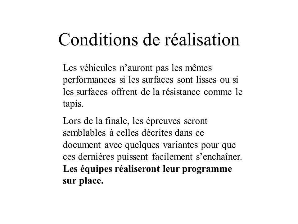 Conditions de réalisation Lors de la finale, les épreuves seront semblables à celles décrites dans ce document avec quelques variantes pour que ces de