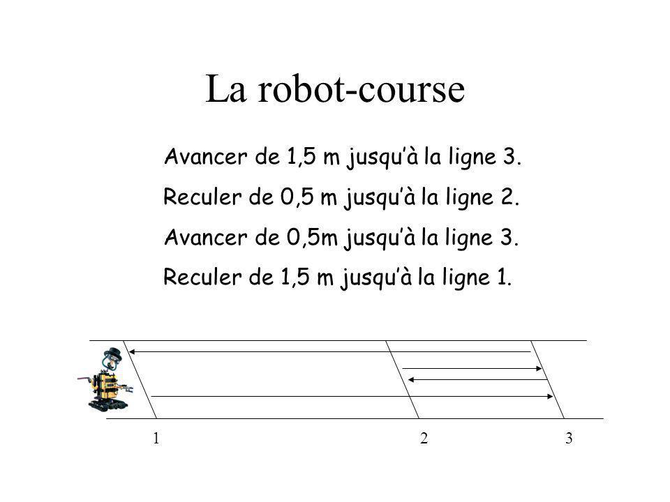 La robot-course 123 Avancer de 1,5 m jusquà la ligne 3. Reculer de 0,5 m jusquà la ligne 2. Avancer de 0,5m jusquà la ligne 3. Reculer de 1,5 m jusquà