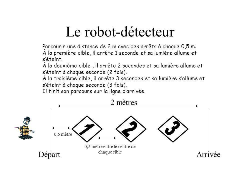 Le robot-détecteur 2 mètres 0,5 mètre entre le centre de chaque cible DépartArrivée Parcourir une distance de 2 m avec des arrêts à chaque 0,5 m. À la