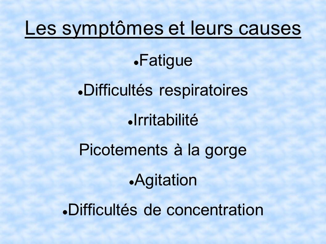 Les symptômes et leurs causes Fatigue Difficultés respiratoires Irritabilité Picotements à la gorge Agitation Difficultés de concentration