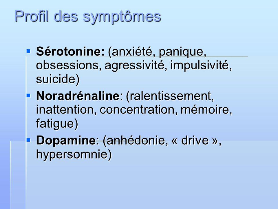 Profil des symptômes Sérotonine: (anxiété, panique, obsessions, agressivité, impulsivité, suicide) Sérotonine: (anxiété, panique, obsessions, agressiv