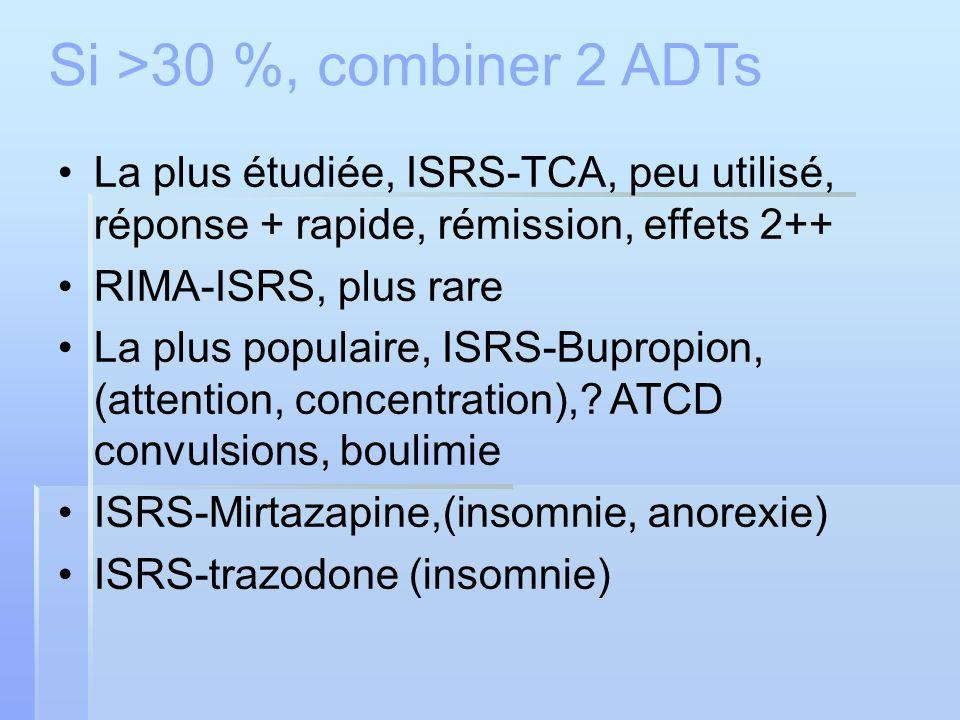 La plus étudiée, ISRS-TCA, peu utilisé, réponse + rapide, rémission, effets 2++ RIMA-ISRS, plus rare La plus populaire, ISRS-Bupropion, (attention, co