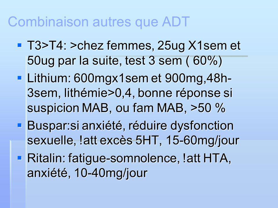 T3>T4: >chez femmes, 25ug X1sem et 50ug par la suite, test 3 sem ( 60%) T3>T4: >chez femmes, 25ug X1sem et 50ug par la suite, test 3 sem ( 60%) Lithiu