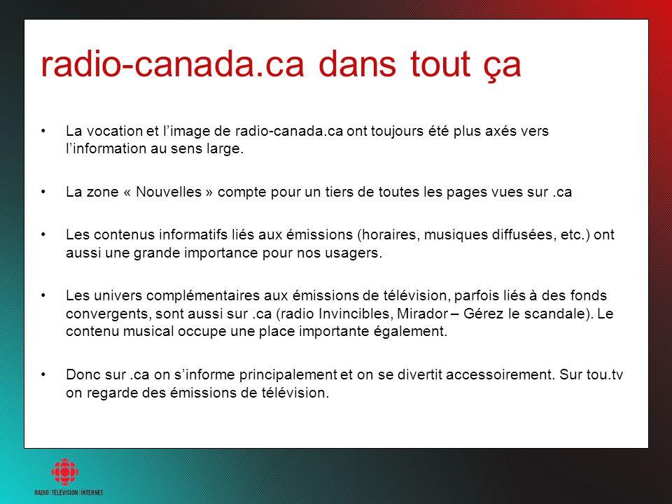radio-canada.ca dans tout ça La vocation et limage de radio-canada.ca ont toujours été plus axés vers linformation au sens large. La zone « Nouvelles
