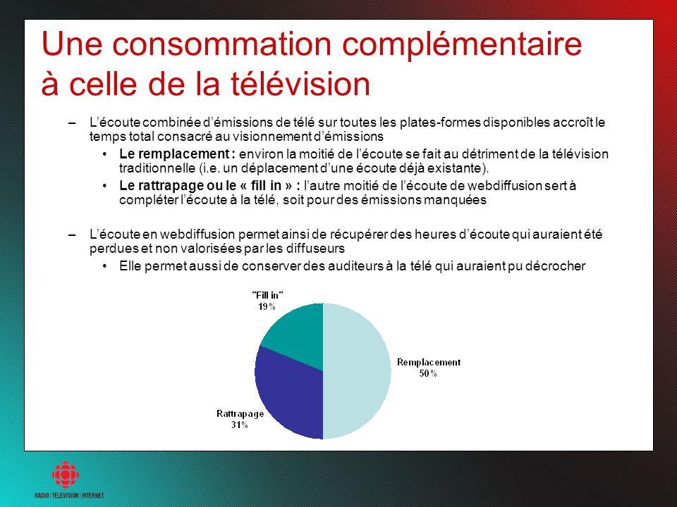 Une consommation complémentaire à celle de la télévision –Lécoute combinée démissions de télé sur toutes les plates-formes disponibles accroît le temp