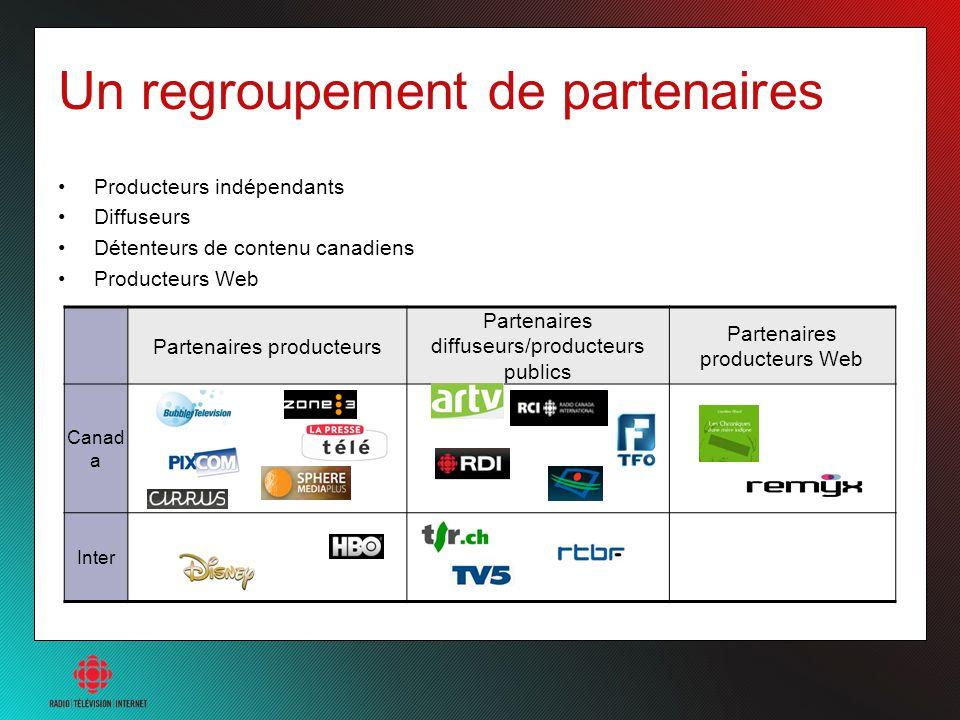 Un regroupement de partenaires Producteurs indépendants Diffuseurs Détenteurs de contenu canadiens Producteurs Web Partenaires producteurs Partenaires