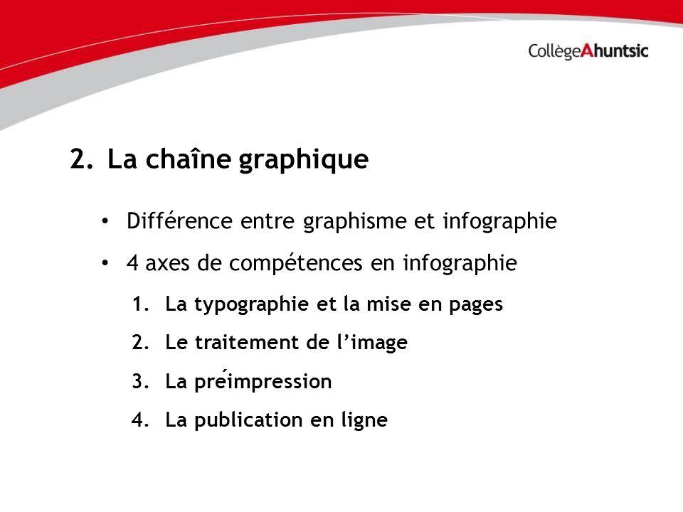 Différence entre graphisme et infographie 4 axes de compétences en infographie 1.La typographie et la mise en pages 2.Le traitement de limage 3.La pre