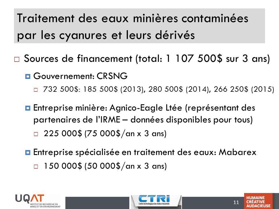 11 Traitement des eaux minières contaminées par les cyanures et leurs dérivés Sources de financement (total: 1 107 500$ sur 3 ans) Gouvernement: CRSNG