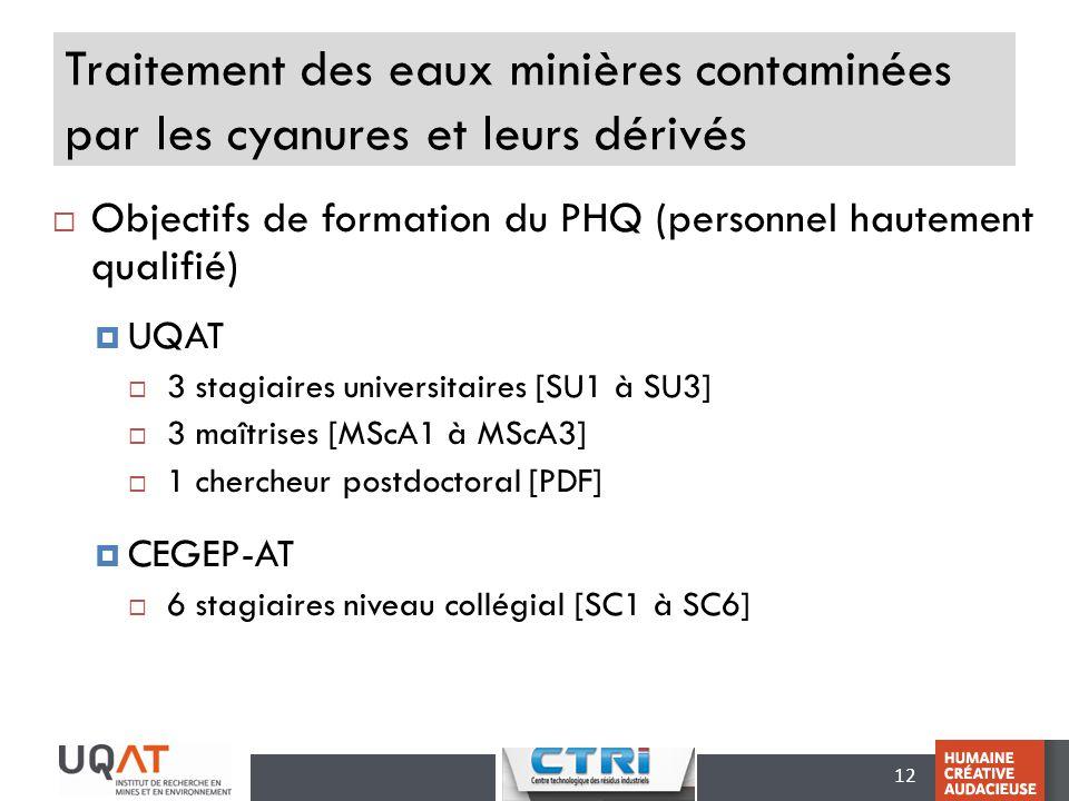 12 Traitement des eaux minières contaminées par les cyanures et leurs dérivés Objectifs de formation du PHQ (personnel hautement qualifié) UQAT 3 stag