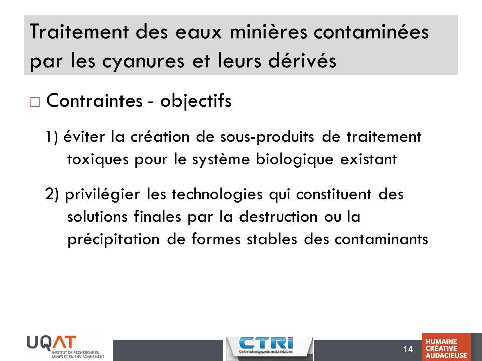 14 Traitement des eaux minières contaminées par les cyanures et leurs dérivés Contraintes - objectifs 1) éviter la création de sous-produits de traite